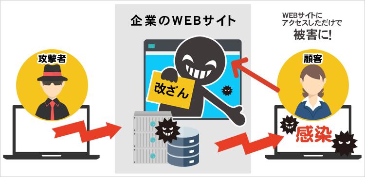 web_kaizan